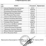 Список Краснодарского МО СРР